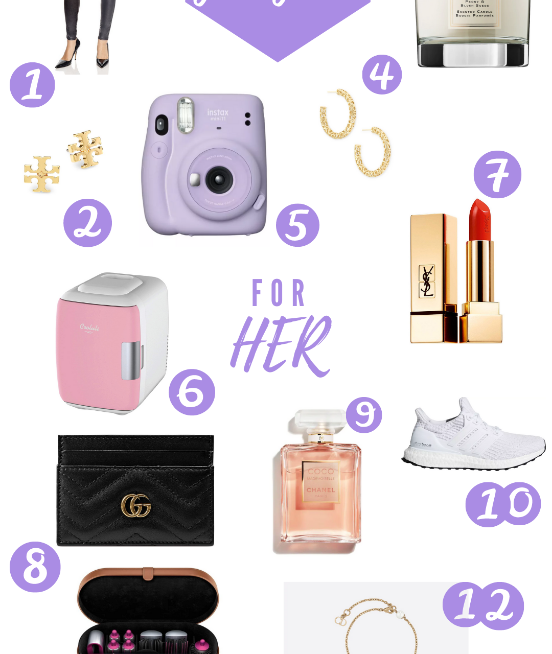 Last Minute Valentines Gift Guide 2021